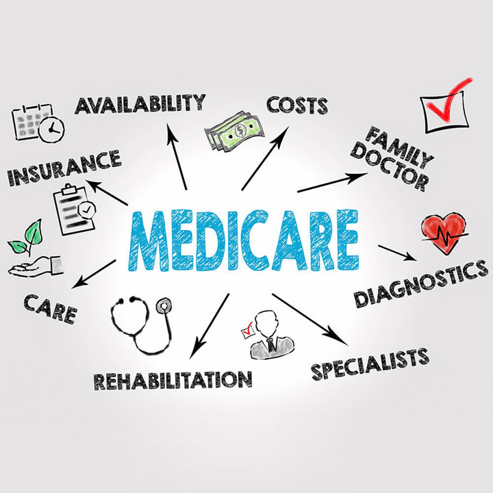 Can Green Card Holders Get Medicare Express Digest